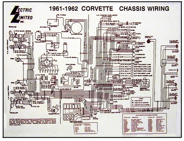 1973 corvette wiring schematic data wiring diagram u2022 rh chamaela co 1956 Chevy Truck Wiring Diagram Chevy Truck Wiring Diagram