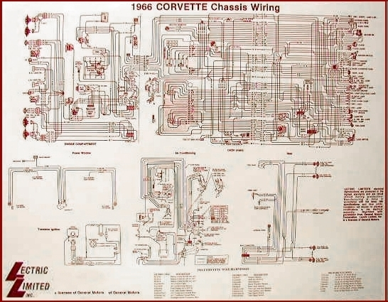 1966 corvette diagram  electrical wiring  corvetteparts com
